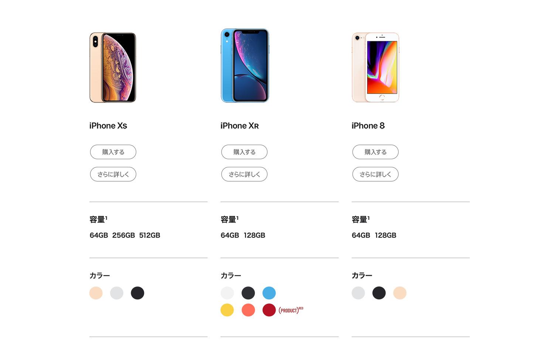 AppleWatch Comparison
