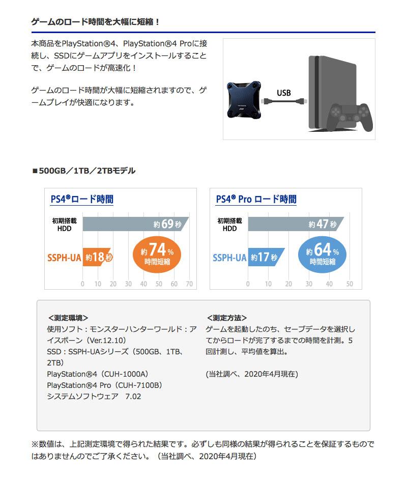 PlayStation®4、PlayStation®4 Proにつなげてゲームのロードを高速化!